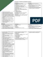 Cartel de Capacidades y Contenidos de Razonamiento Matemático