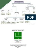 Algoritma Tht