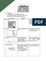 Exam Position