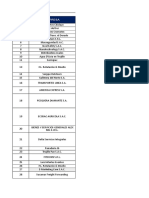 DATA AUSPICIOS - UCT.xlsx