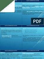 costos ley de contratacion.pptx