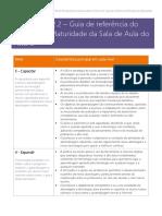 Guia de Referência do Modelo de Maturidade da Sala de Aula do Futuro
