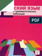 Gramatica de dioma ruso en tablas.pdf