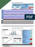 Statistical Process Control Chart v1.03vikas