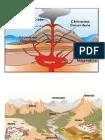 Climas y Regiones