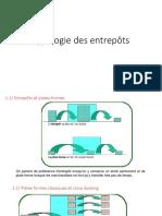 145920665-2-Typologie-des-entrepots.pptx