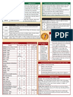 Playsheets_for_DBA_3.0_from_the_Society_of_Ancients_website.pdf