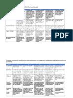 assessment-rubric-final