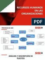 RRHH en las Organizaciones_Sesión 2.pptx