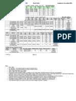Datas de cunhagem das moedas do real - 1994 ~ 2011.doc