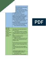 pertussis procedure  1