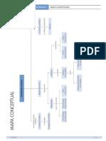 Mapas Conceptuales Santillana
