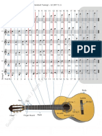 Guitar Fingerboard Notes and Harmonics Summary