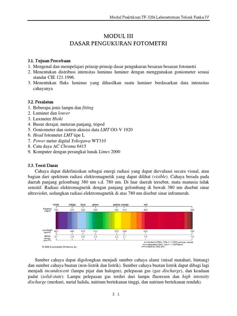 Modul iii pengukuranfotometri ccuart Images