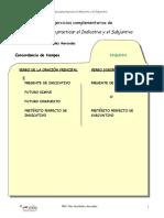 Ejercicios - Indicativo vs. Subjuntivo