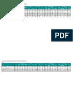 Ipsos Reid - Tables