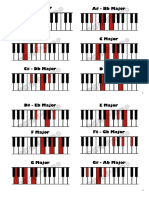 Piano Chords Major