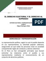 DERECHO ELECTORAL-CLASE6.pptx
