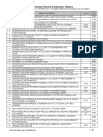 Aishe Institutes List
