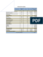 Presupuesto Complejo Cochabamba