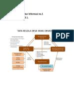Lembar Informasi 1 SPB 3.1.