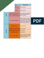 Evaluación Lectura y Escritura 3B