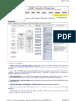 Www.dmvbr.com Index Arquivos MaterialPadronizadoSPDM