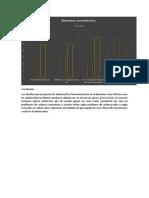 Graficas Del Bienestar Socioafectivo Mjv