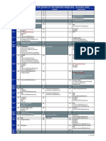 Calendar of the Main Meetings During the Slovak Presidency