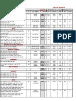 guias valvulas.pdf