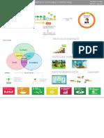 1. desarrollo sustentable.pdf