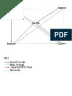 relationship diagram poerpoint