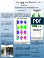 microbiome poster final