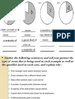 Quantifiers Grammar and Exercises, U4,L1,I6NV