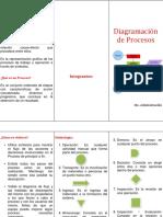 Diagramación de Procesos