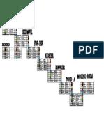 ODF Fibra (Posicion y Colores) EMMSA
