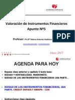 5 5 5 Valoracio Amp 769 n Inst Financieros IEB MAOG Mayo 2017 (1)