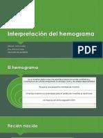 Interpretación del hemograma.pptx