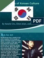 ABC of Korean Culture