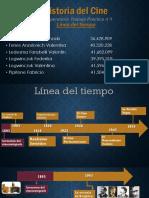 Linea Del Tiempo - Recuperatorio