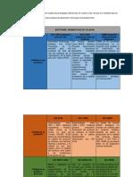 221306295 Cuadro Comparativo Que Muestra Las Principales Diferencias en Cuanto a Las Normas y Docx