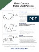 ChartPatterns_2016.pdf