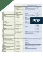 RUBRICA 12.pdf