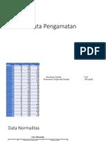 Data Pengamatan BP-TG BARU