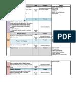 Program Pregatire Tehnica Si Deontologica Semestrul I 2015 Anul I_II_III(1)