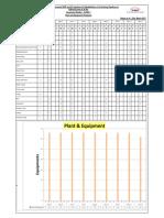 Plant & Equipment Histogram Rev 1