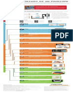 3D Printing Infographic.pdf