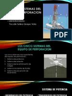 los cinco sistemas de perforacion.pptx