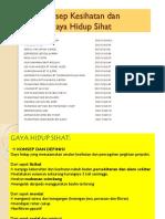 20170506000524Powerpoint Konsep Gaya Hidup Sihat