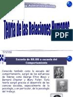 4. Teoría de las Relaciones Humanas.ppsx